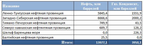 Tab007_final