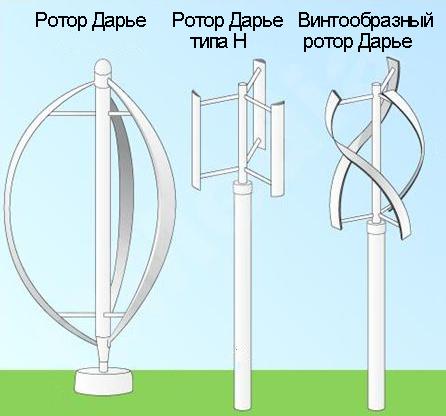 rotor_ru