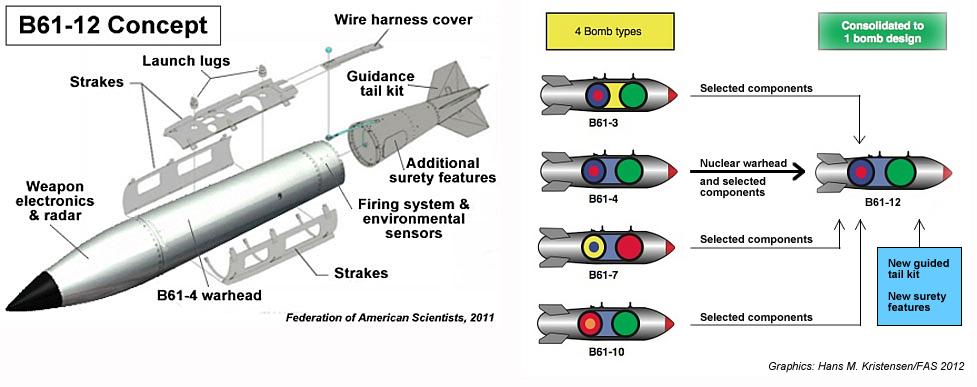 "Бомба B-61"", Фото: http://militaryarms.ru/"