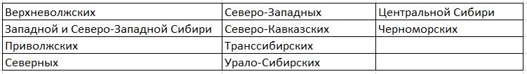 Spisok7